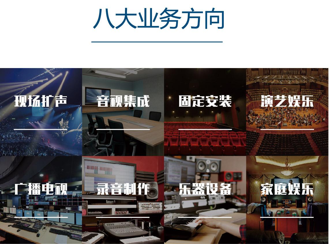 八大业务方向.jpg